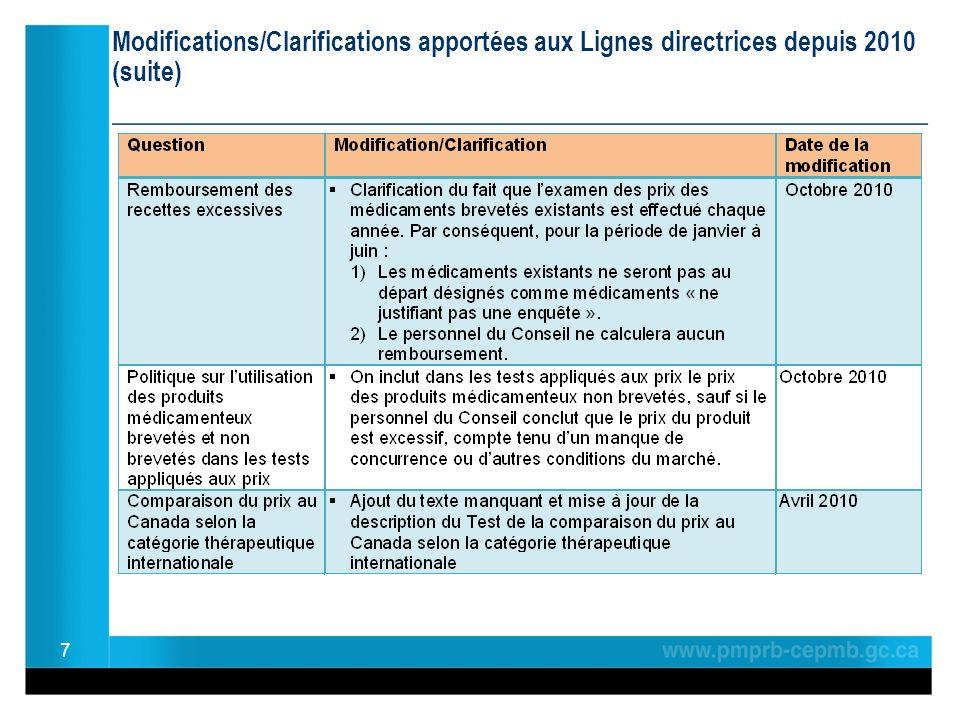 Modifications/Clarifications apportées aux Lignes directrices depuis 2010 (suite) ________________________________________________ 7