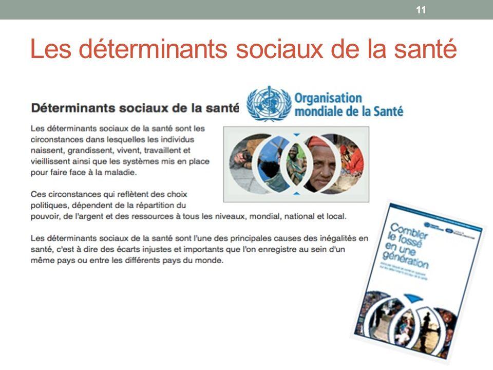 Les déterminants sociaux de la santé 11