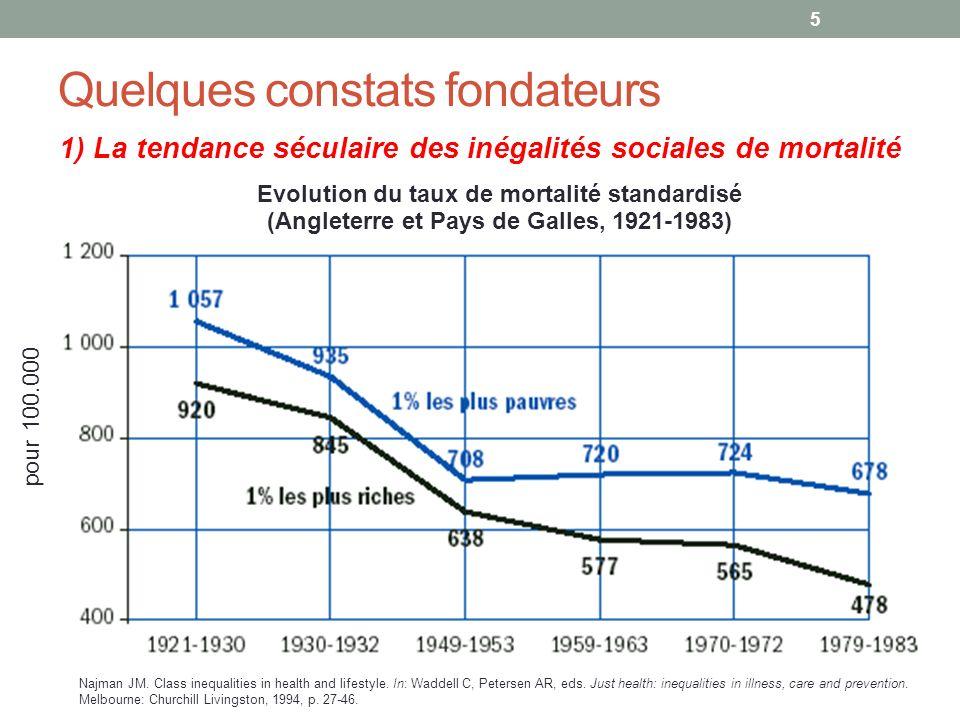 Quelques constats fondateurs 1) La tendance séculaire des inégalités sociales de mortalité Najman JM.