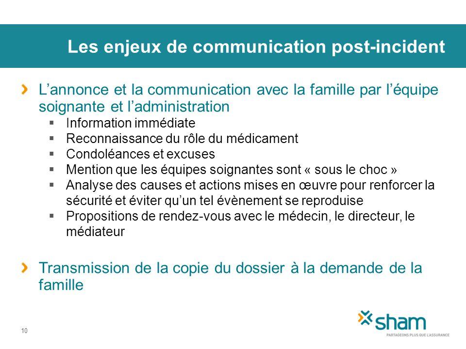 Les enjeux de communication post-incident Lannonce et la communication avec la famille par léquipe soignante et ladministration Information immédiate