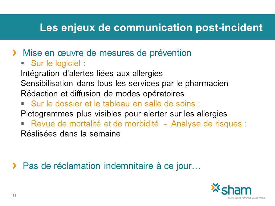 Les enjeux de communication post-incident Mise en œuvre de mesures de prévention Sur le logiciel : Intégration dalertes liées aux allergies Sensibilis