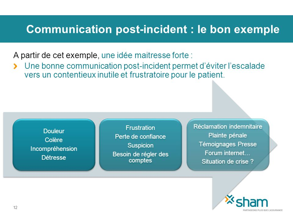 Communication post-incident : le bon exemple A partir de cet exemple, une idée maitresse forte : Une bonne communication post-incident permet déviter