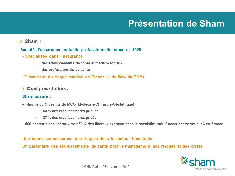 Présentation de Sham Sham : Société dassurance mutuelle professionnelle créée en 1928 - Spécialisée dans lassurance des établissements de santé et méd