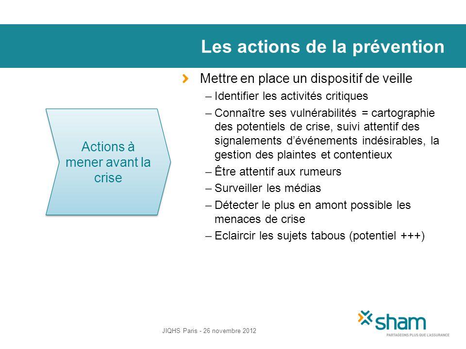 Les actions de la prévention Mettre en place un dispositif de veille –Identifier les activités critiques –Connaître ses vulnérabilités = cartographie