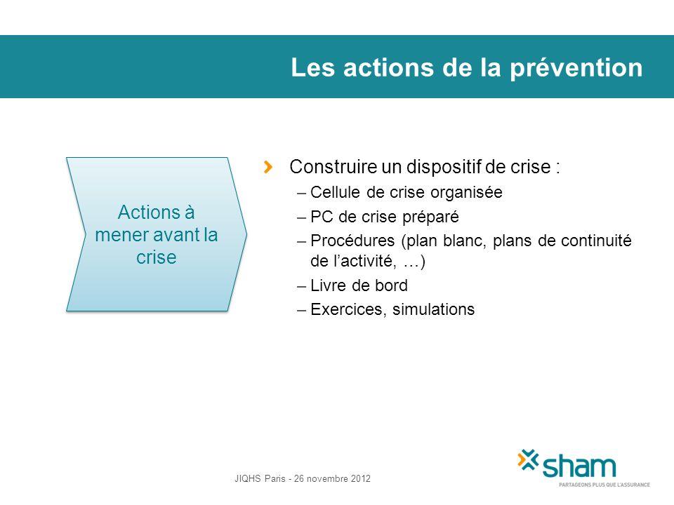 Les actions de la prévention Construire un dispositif de crise : –Cellule de crise organisée –PC de crise préparé –Procédures (plan blanc, plans de co