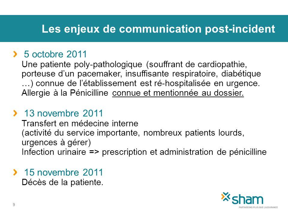 Les enjeux de communication post-incident 5 octobre 2011 Une patiente poly-pathologique (souffrant de cardiopathie, porteuse dun pacemaker, insuffisan