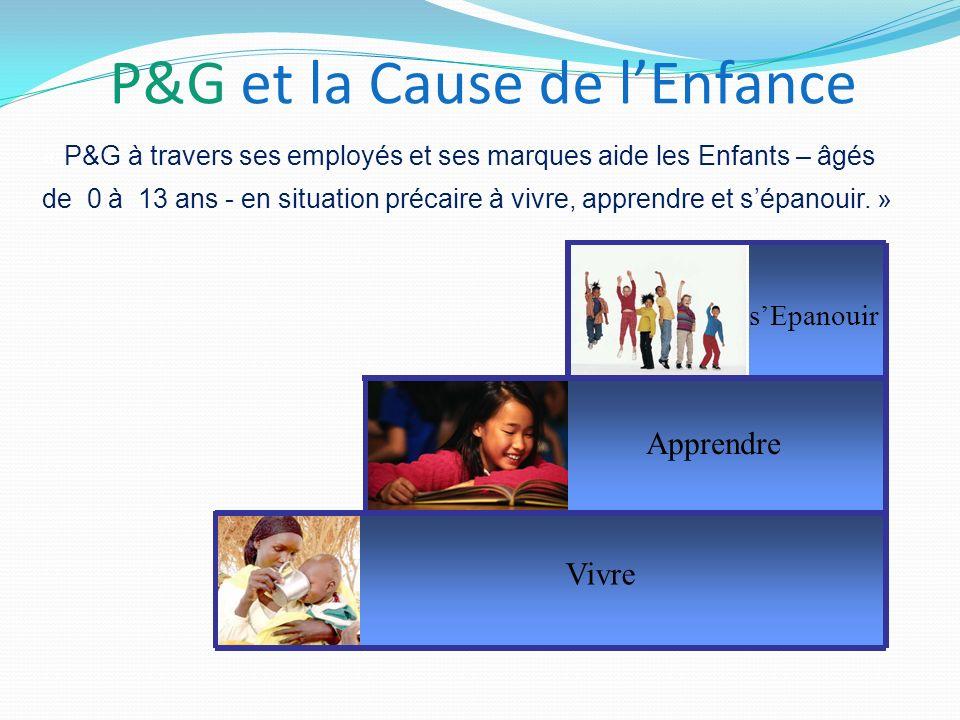 P&G et la Cause de lEnfance « P&G à travers ses employés et ses marques aide les Enfants – âgés de 0 à 13 ans - en situation précaire à vivre, apprendre et sépanouir.