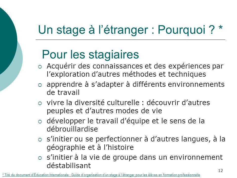 12 Un stage à létranger : Pourquoi .
