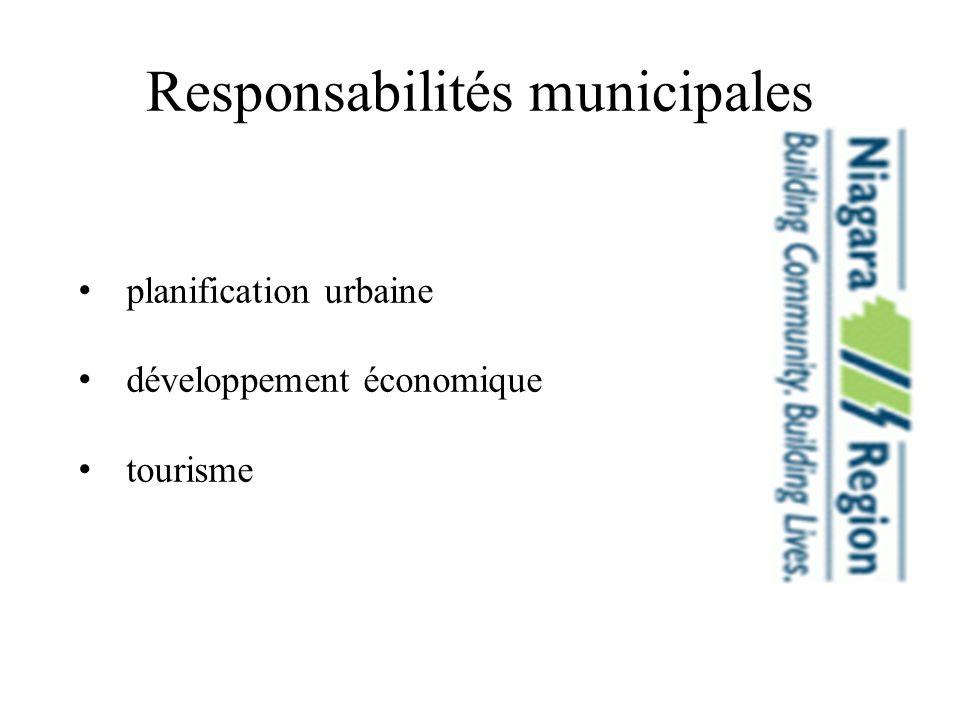 Responsabilités municipales planification urbaine développement économique tourisme