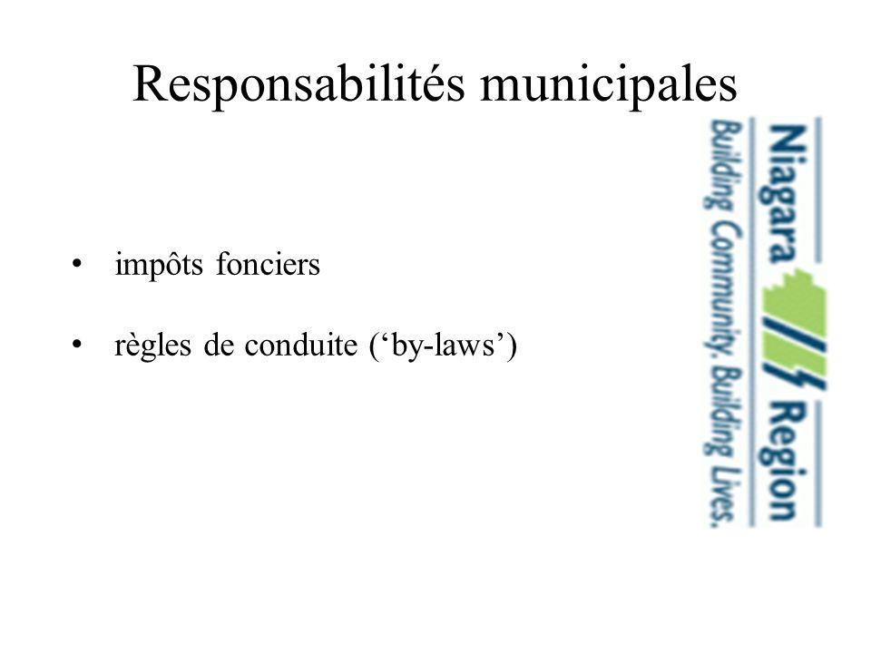 Responsabilités municipales impôts fonciers règles de conduite (by-laws)