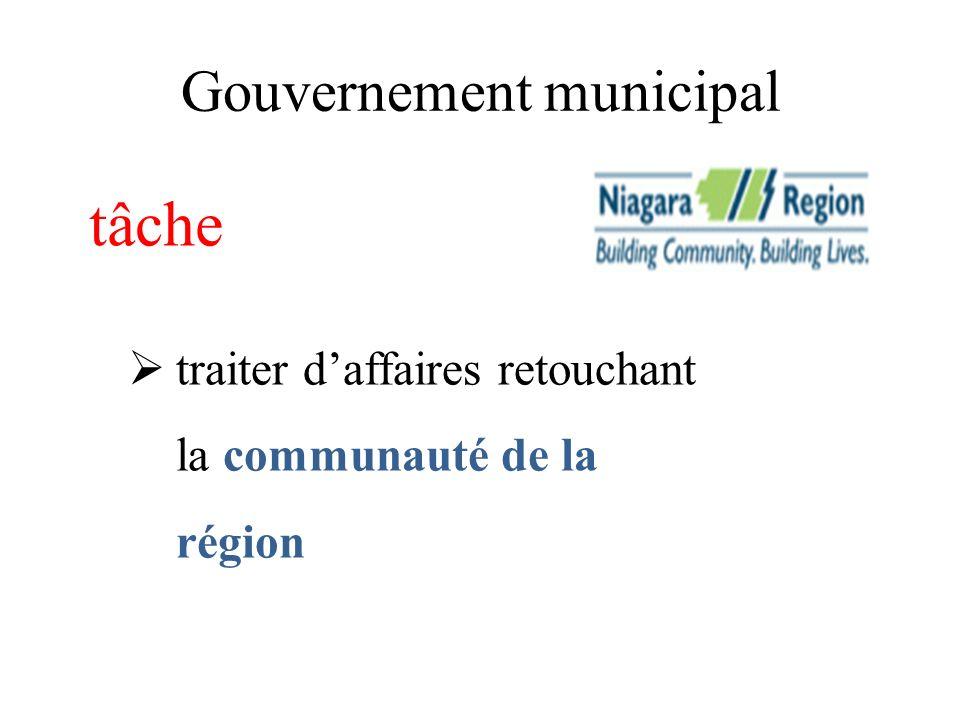 Gouvernement municipal tâche traiter daffaires retouchant la communauté de la région