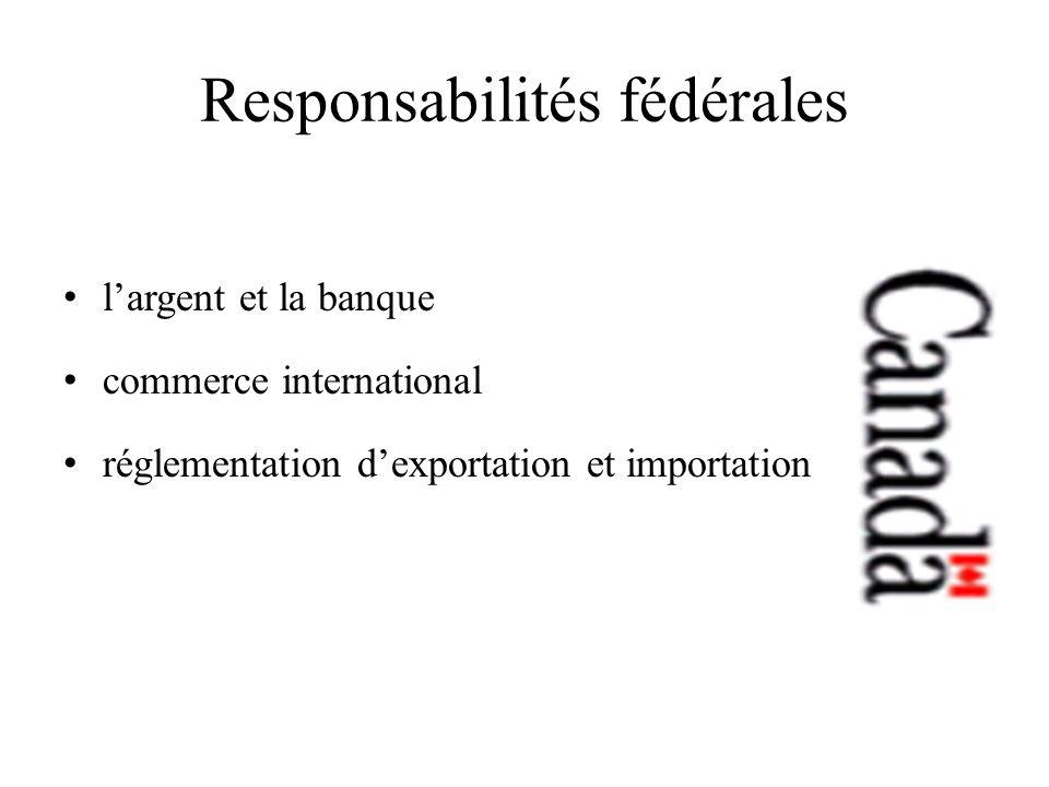 Responsabilités fédérales largent et la banque commerce international réglementation dexportation et importation