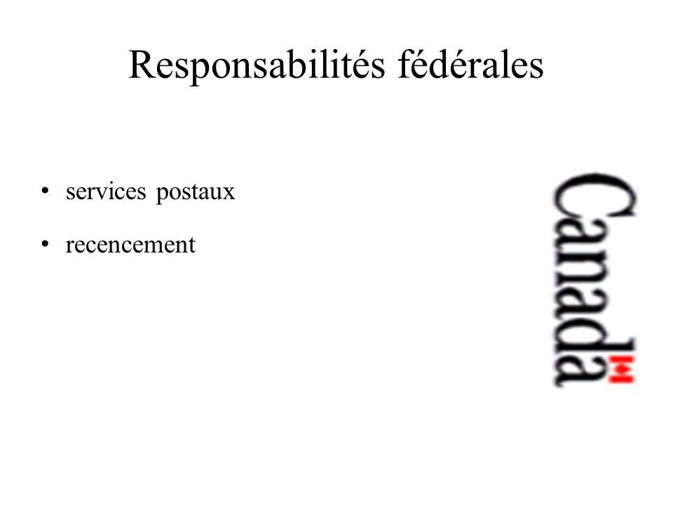 Responsabilités fédérales services postaux recencement