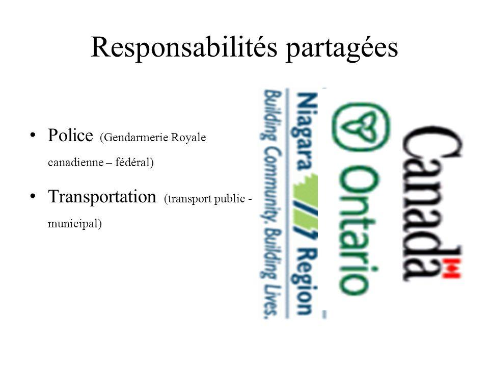 Responsabilités partagées Police (Gendarmerie Royale canadienne – fédéral) Transportation (transport public - municipal)
