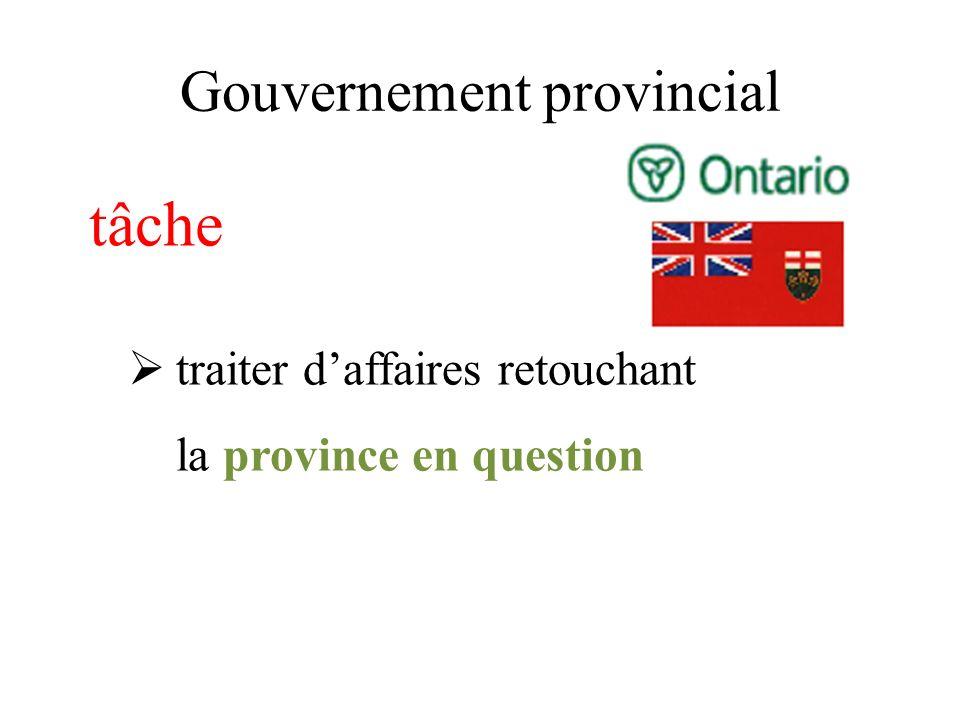 Gouvernement provincial tâche traiter daffaires retouchant la province en question