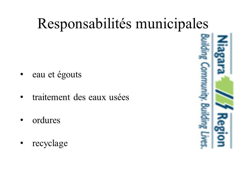 Responsabilités municipales eau et égouts traitement des eaux usées ordures recyclage