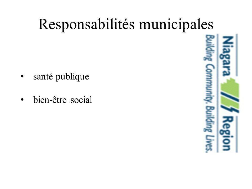 Responsabilités municipales santé publique bien-être social