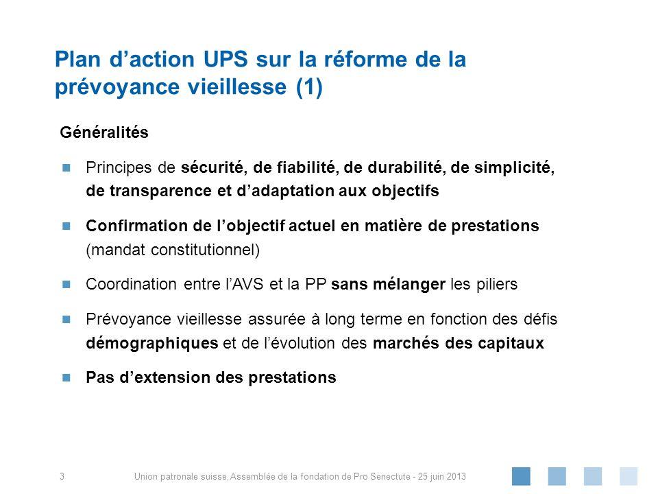Union patronale suisse, Généralités Principes de sécurité, de fiabilité, de durabilité, de simplicité, de transparence et dadaptation aux objectifs Co