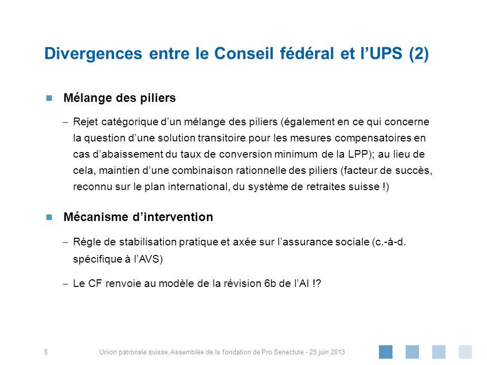 Union patronale suisse, Mélange des piliers Rejet catégorique dun mélange des piliers (également en ce qui concerne la question dune solution transito