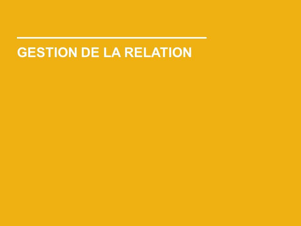 GESTION DE LA RELATION