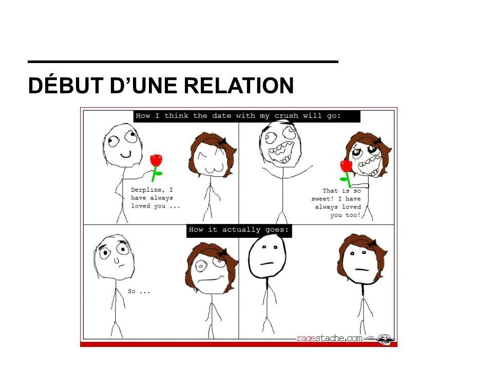 DÉBUT DUNE RELATION
