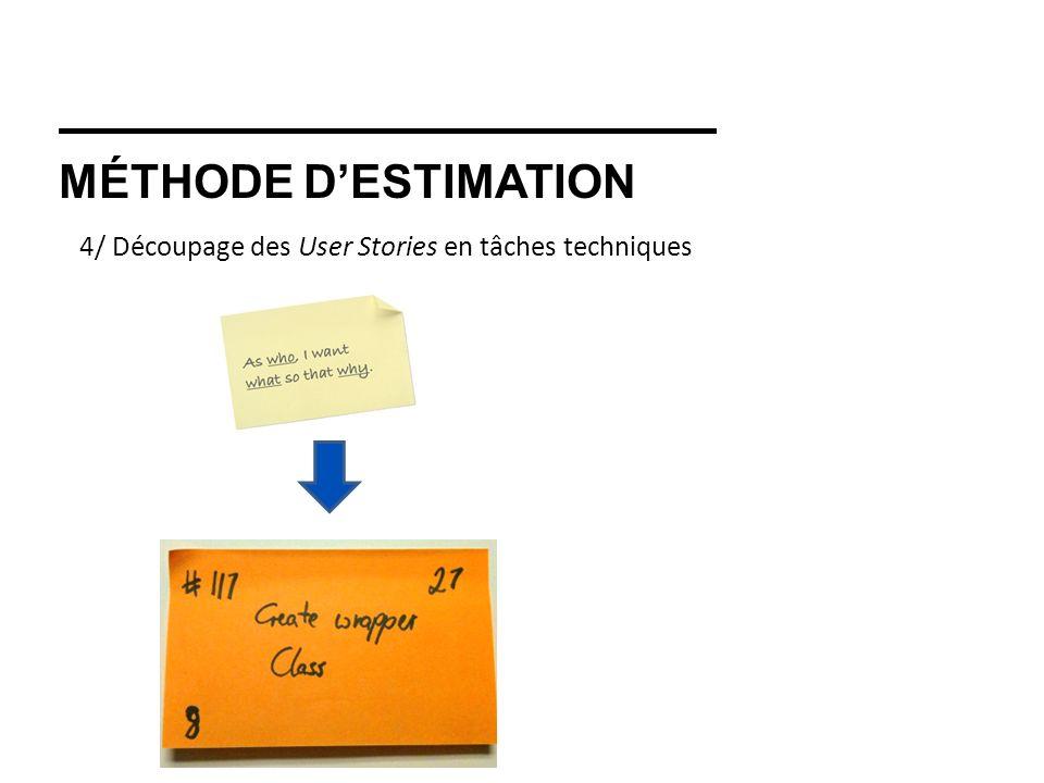 MÉTHODE DESTIMATION 4/ Découpage des User Stories en tâches techniques