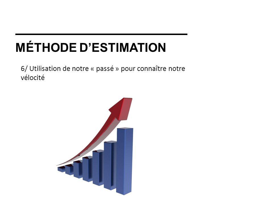 MÉTHODE DESTIMATION 6/ Utilisation de notre « passé » pour connaître notre vélocité