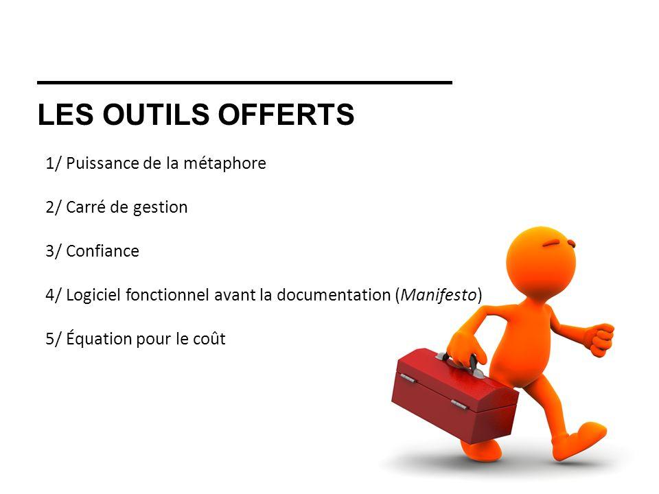 LES OUTILS OFFERTS 1/ Puissance de la métaphore 2/ Carré de gestion 3/ Confiance 4/ Logiciel fonctionnel avant la documentation (Manifesto) 5/ Équation pour le coût