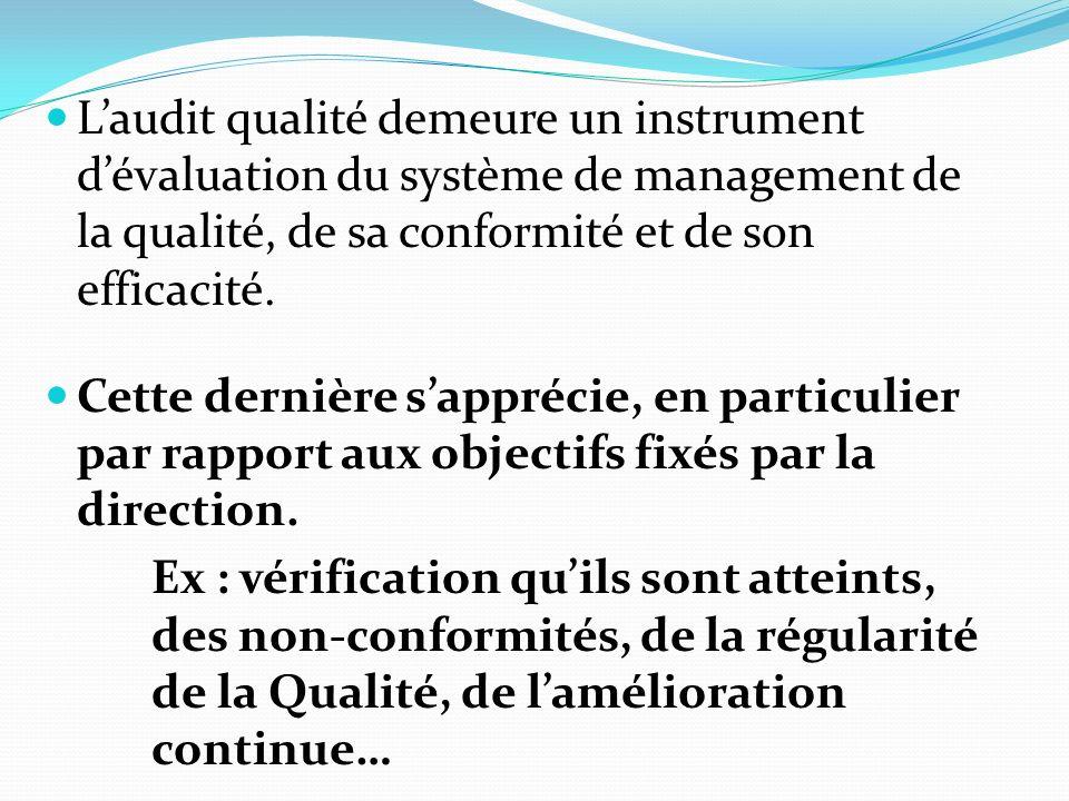 Laudit qualité demeure un instrument dévaluation du système de management de la qualité, de sa conformité et de son efficacité.