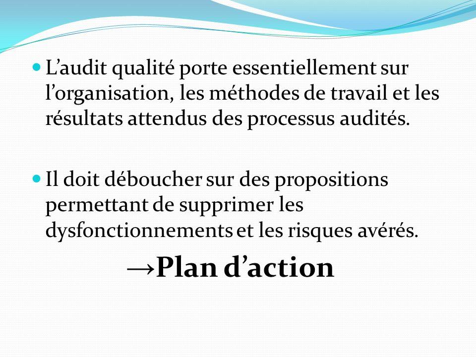 Laudit qualité porte essentiellement sur lorganisation, les méthodes de travail et les résultats attendus des processus audités.