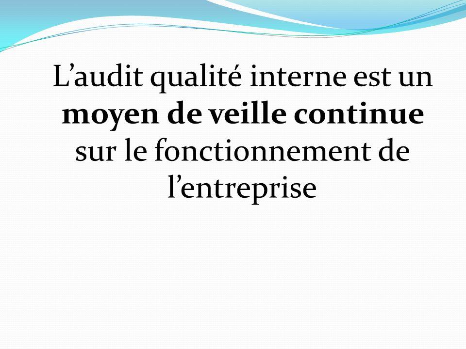 Laudit qualité interne est un moyen de veille continue sur le fonctionnement de lentreprise