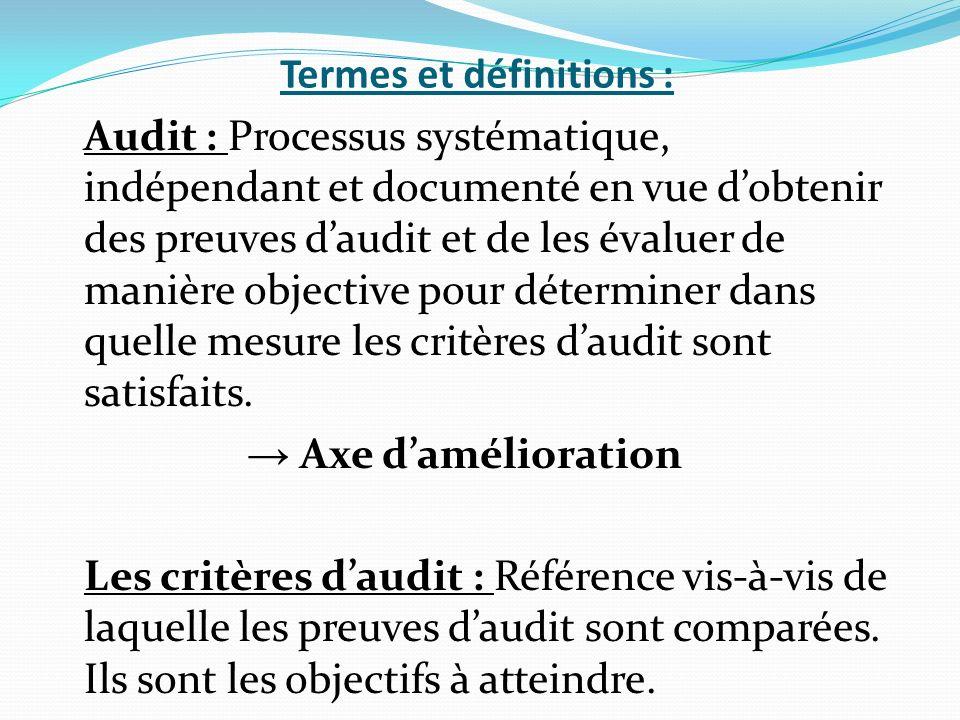 Termes et définitions : Audit : Processus systématique, indépendant et documenté en vue dobtenir des preuves daudit et de les évaluer de manière objective pour déterminer dans quelle mesure les critères daudit sont satisfaits.