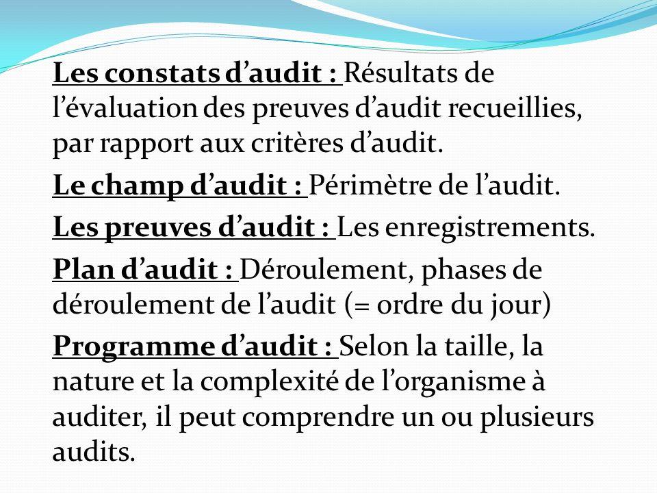 Les constats daudit : Résultats de lévaluation des preuves daudit recueillies, par rapport aux critères daudit.