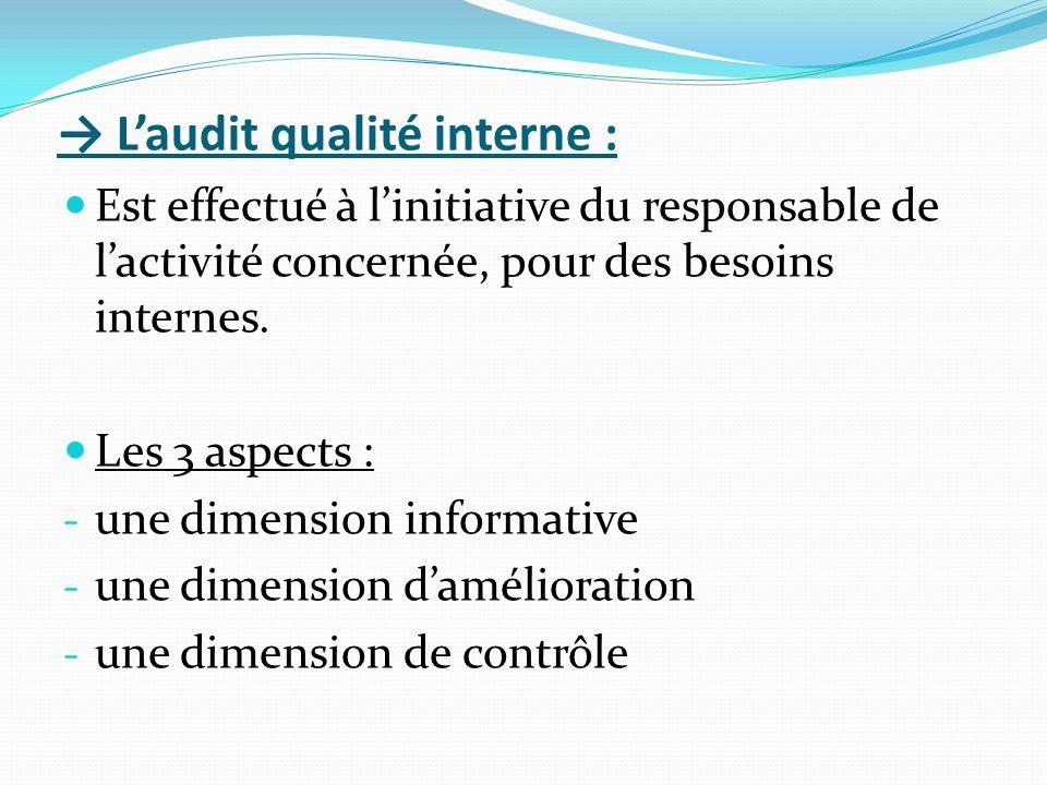 Laudit qualité interne : Est effectué à linitiative du responsable de lactivité concernée, pour des besoins internes.