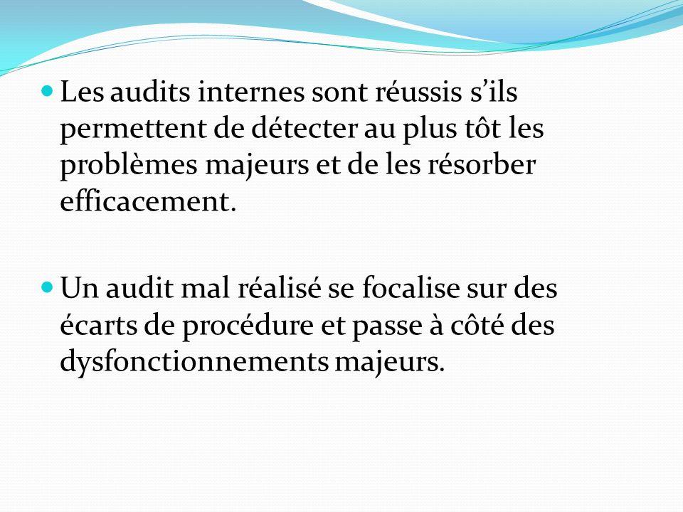 Les audits internes sont réussis sils permettent de détecter au plus tôt les problèmes majeurs et de les résorber efficacement.