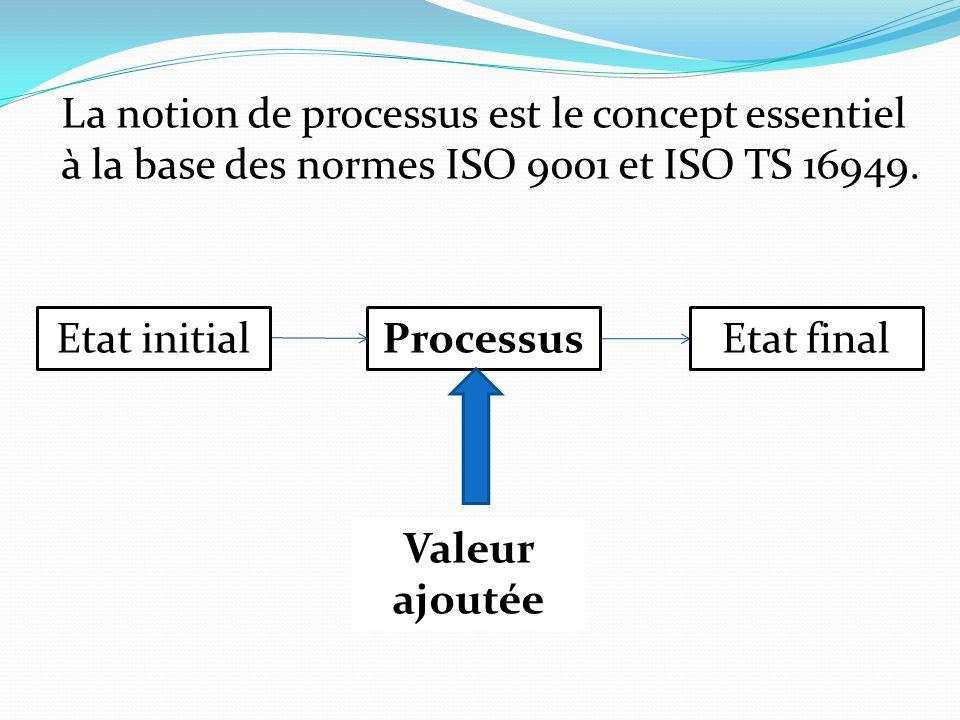 La notion de processus est le concept essentiel à la base des normes ISO 9001 et ISO TS 16949.