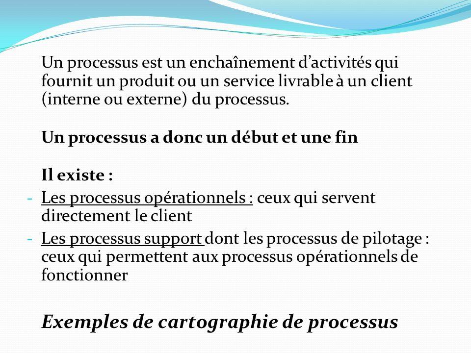 Un processus est un enchaînement dactivités qui fournit un produit ou un service livrable à un client (interne ou externe) du processus.