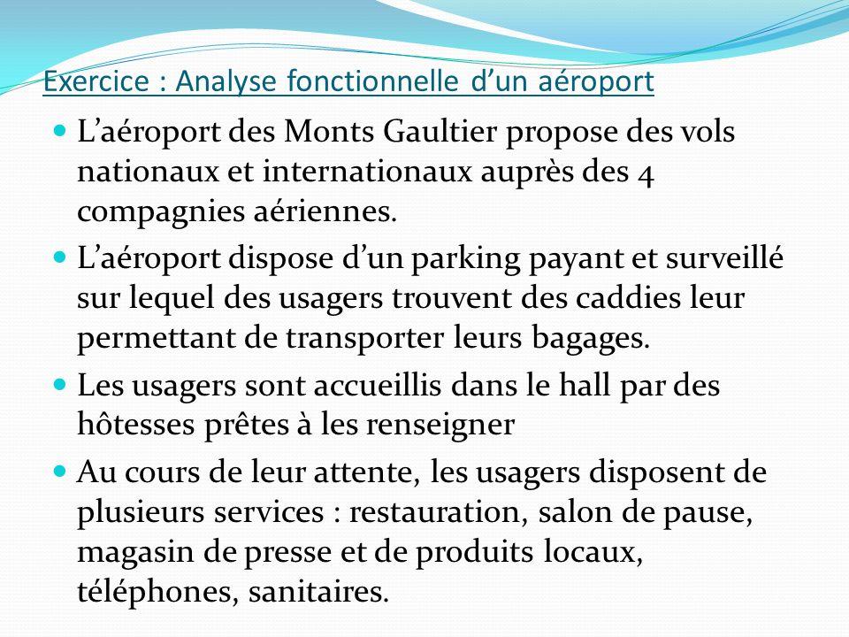 Exercice : Analyse fonctionnelle dun aéroport Laéroport des Monts Gaultier propose des vols nationaux et internationaux auprès des 4 compagnies aériennes.