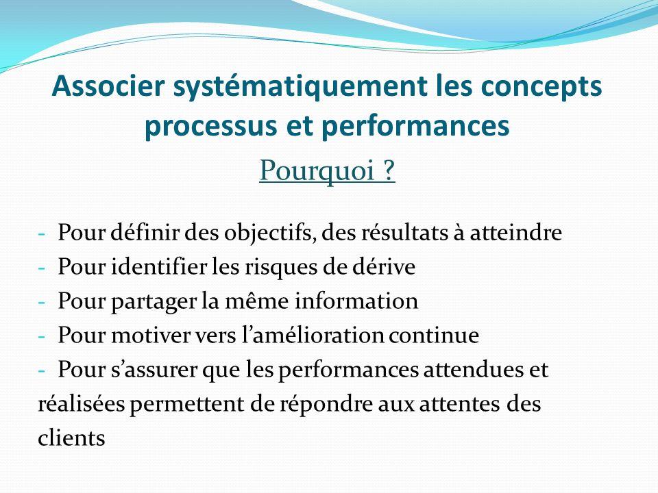 Associer systématiquement les concepts processus et performances Pourquoi .
