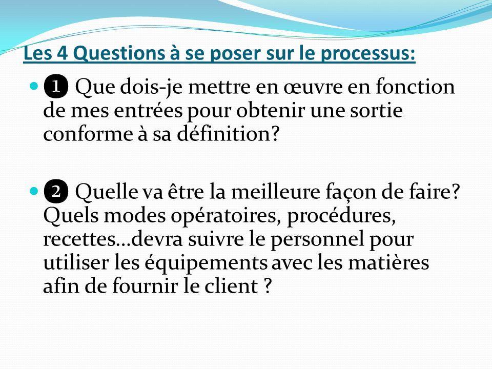 Les 4 Questions à se poser sur le processus: Que dois-je mettre en œuvre en fonction de mes entrées pour obtenir une sortie conforme à sa définition.