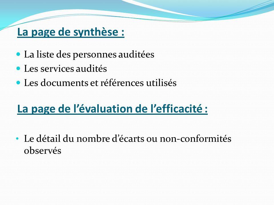 La page de synthèse : La liste des personnes auditées Les services audités Les documents et références utilisés Le détail du nombre décarts ou non-conformités observés La page de lévaluation de lefficacité :