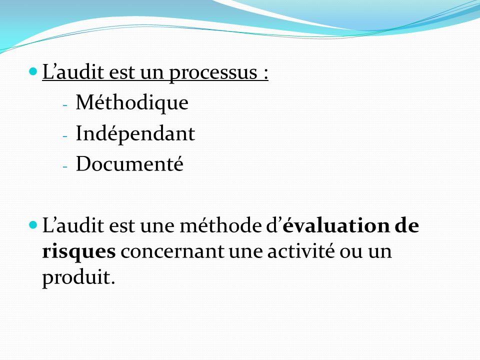 Laudit est un processus : - Méthodique - Indépendant - Documenté Laudit est une méthode dévaluation de risques concernant une activité ou un produit.
