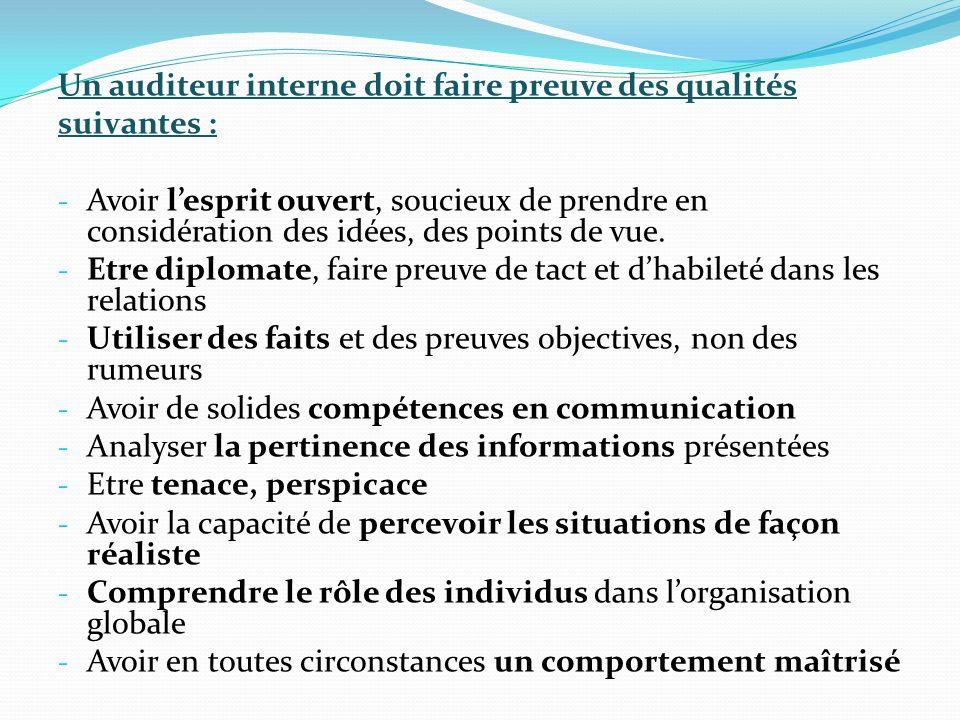 Un auditeur interne doit faire preuve des qualités suivantes : - Avoir lesprit ouvert, soucieux de prendre en considération des idées, des points de vue.