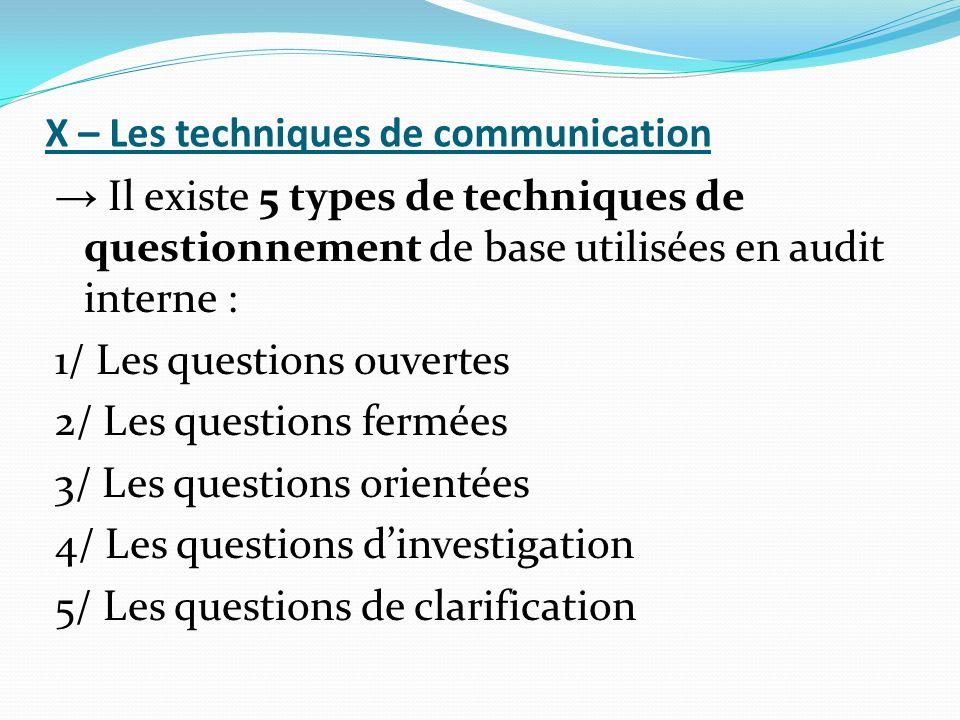 X – Les techniques de communication Il existe 5 types de techniques de questionnement de base utilisées en audit interne : 1/ Les questions ouvertes 2/ Les questions fermées 3/ Les questions orientées 4/ Les questions dinvestigation 5/ Les questions de clarification