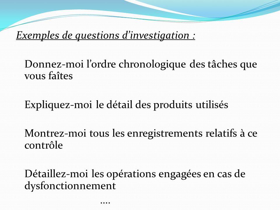 Exemples de questions dinvestigation : Donnez-moi lordre chronologique des tâches que vous faîtes Expliquez-moi le détail des produits utilisés Montrez-moi tous les enregistrements relatifs à ce contrôle Détaillez-moi les opérations engagées en cas de dysfonctionnement ….