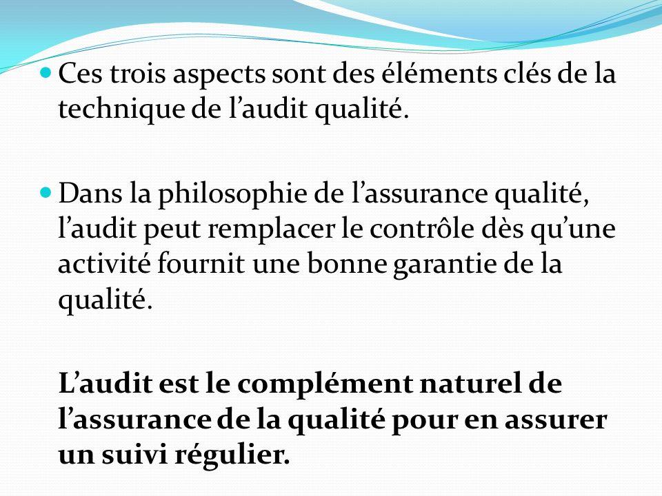 Ces trois aspects sont des éléments clés de la technique de laudit qualité.