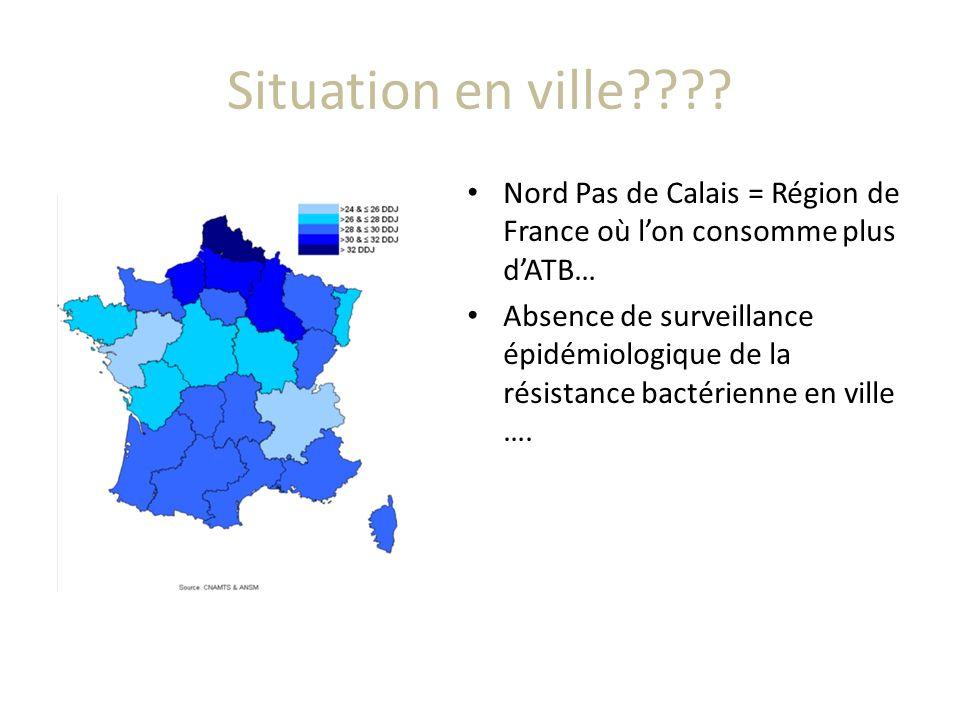 Situation en ville???? Nord Pas de Calais = Région de France où lon consomme plus dATB… Absence de surveillance épidémiologique de la résistance bacté