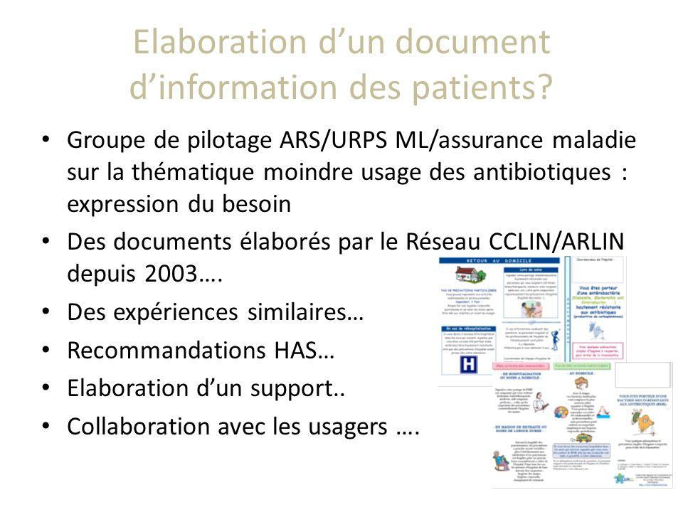 Elaboration dun document dinformation des patients? Groupe de pilotage ARS/URPS ML/assurance maladie sur la thématique moindre usage des antibiotiques
