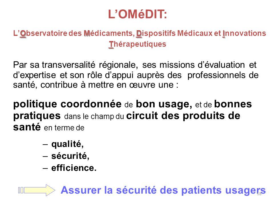 OMDI T LOMéDIT: LObservatoire des Médicaments, Dispositifs Médicaux et Innovations Thérapeutiques Par sa transversalité régionale, ses missions dévalu