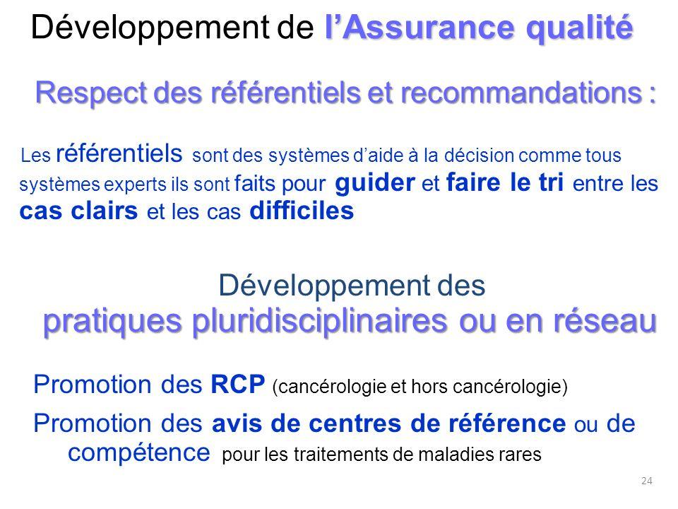 lAssurance qualité Développement de lAssurance qualité Respect des référentiels et recommandations : Les référentiels sont des systèmes daide à la déc